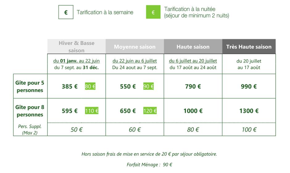 Tarifs-emplacements-2016-Dordogne-Perigord-camping