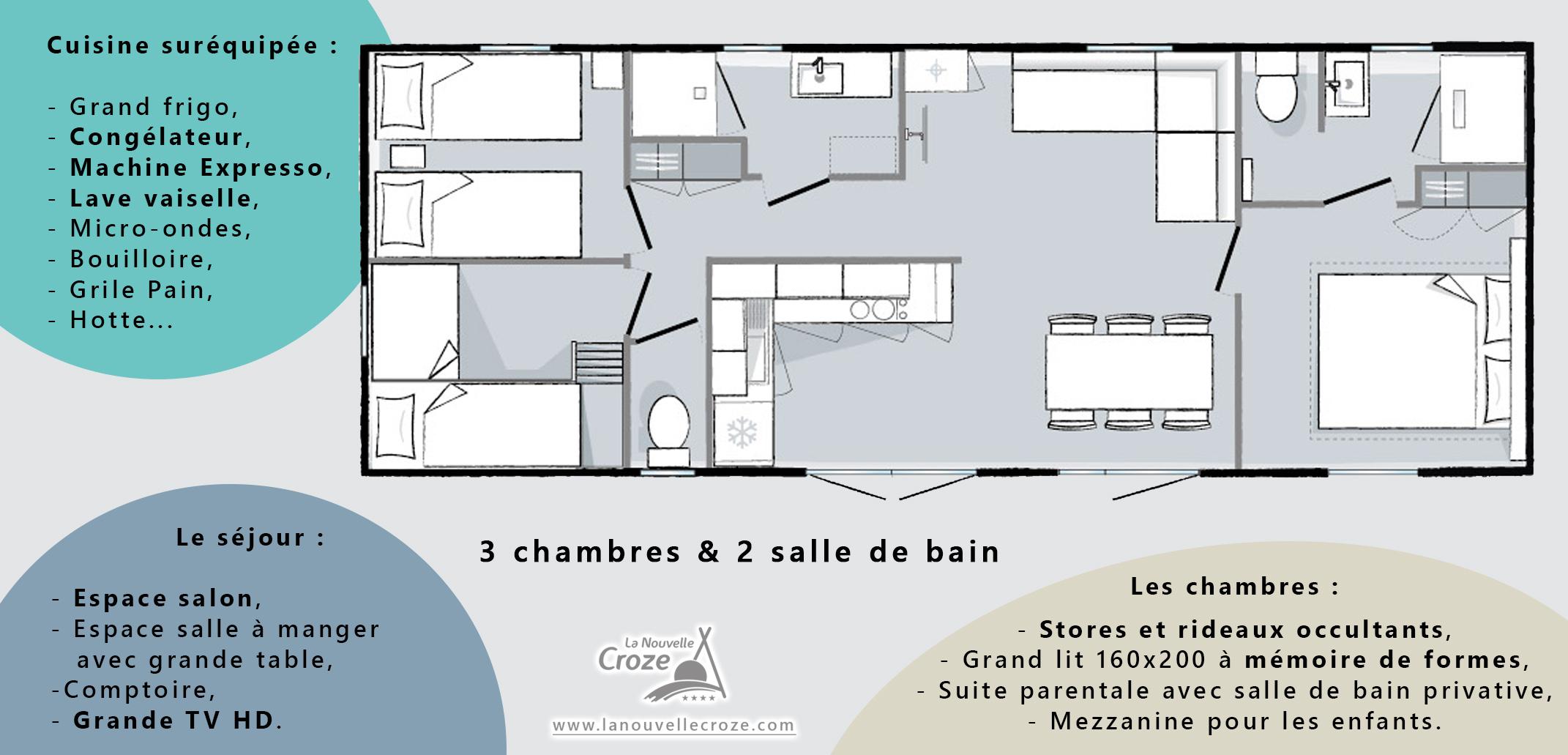 mobil-home-plan-4-6-camping-dordogne